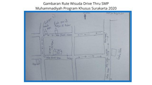 Wisuda drive thru_rute